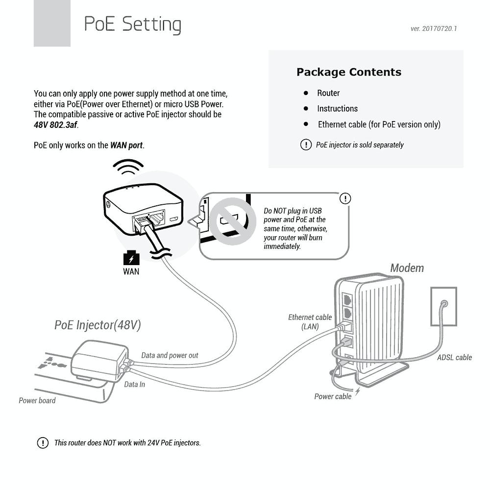 GL.iNet GL-AR150 PoE Settings Infoblatt