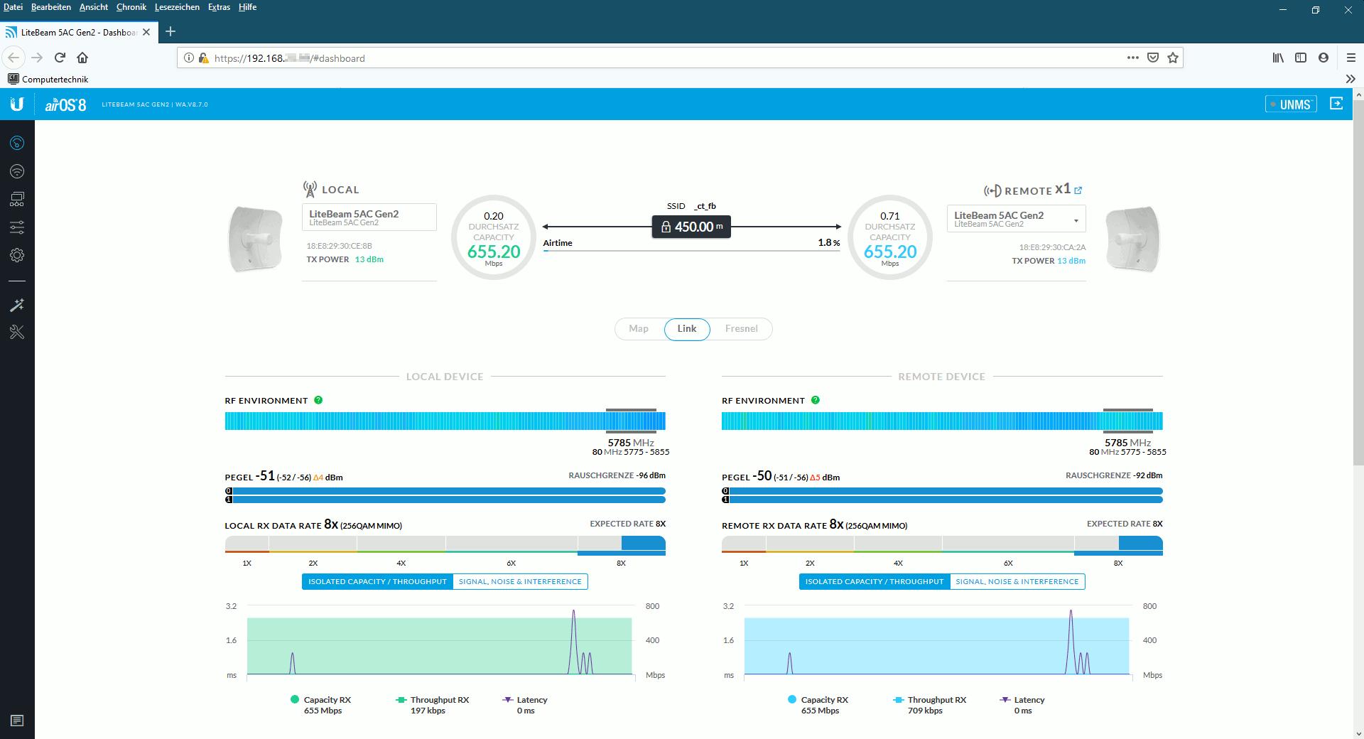 LiteBeam 5AC Gen2 - Dashboard Link Durchsatz Mbps